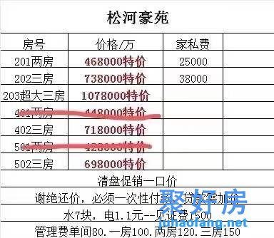 买深圳小产权房哪里最实惠?